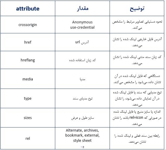 attributeهای تگ link