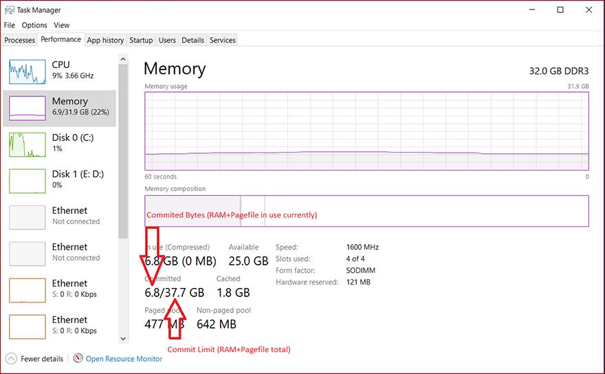 مقدار مصرف page file